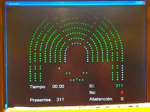 Votacion parlamento segurida moto marzo 2017