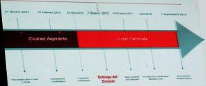 Flecha-calendario-madrid-20